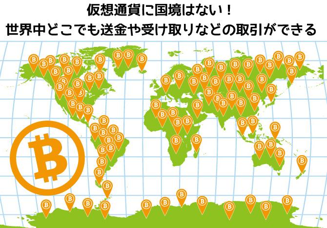 仮想通貨に国境はない