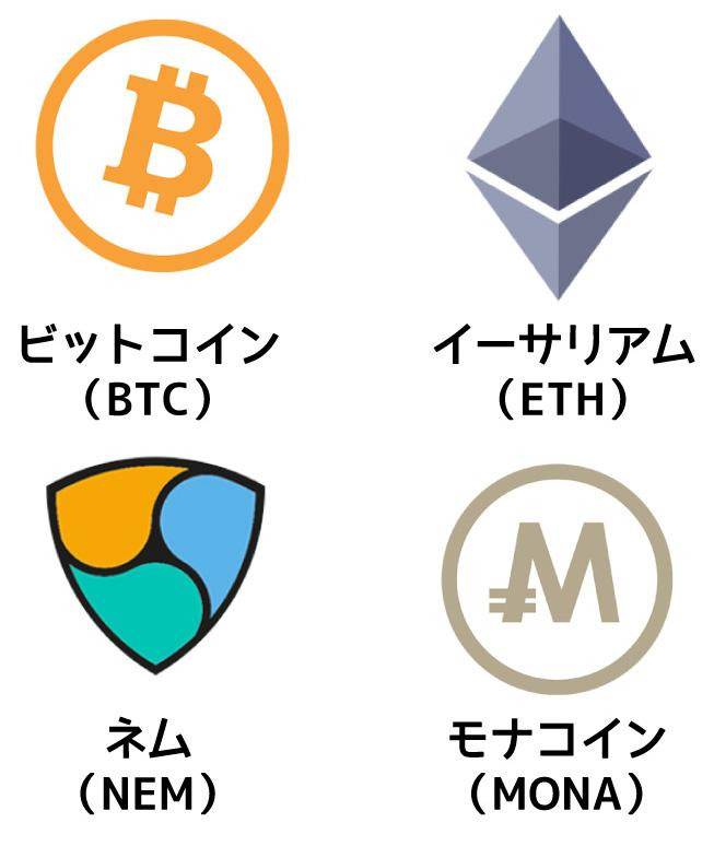 取り扱い仮想通貨