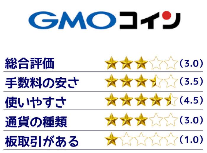 GMOコイン評価