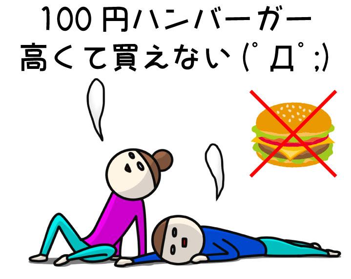 100円ハンバーガー高い