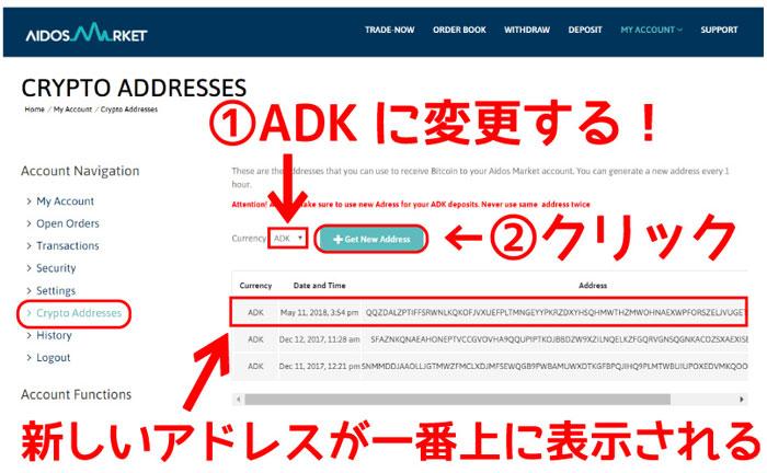 ADKアドレス作成