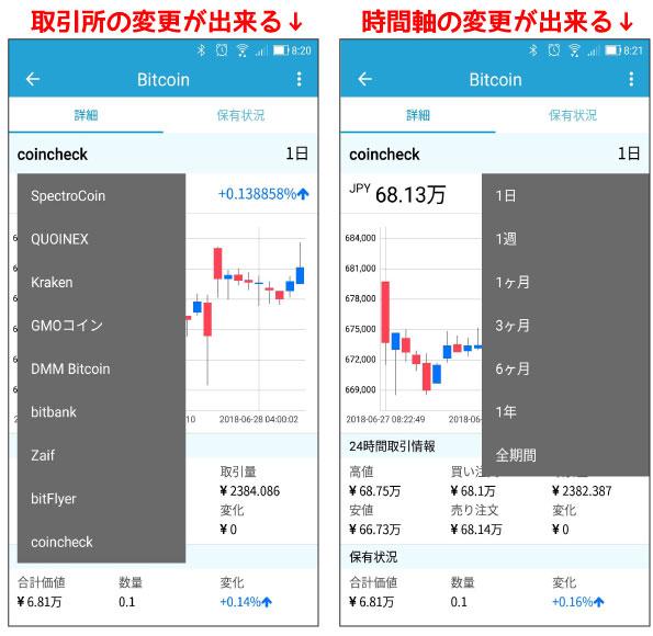 取引所と時間軸の変更