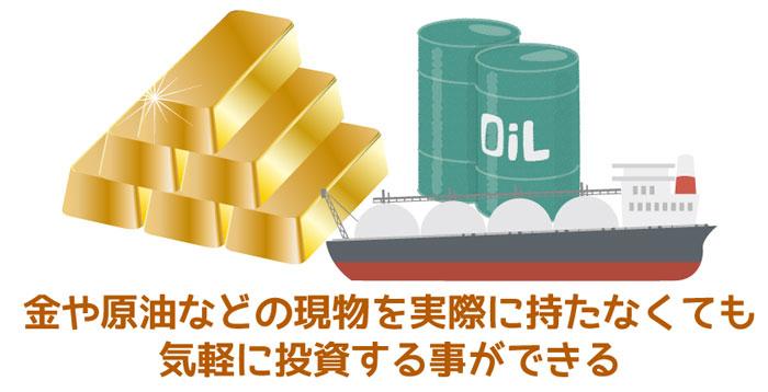 金や原油への投資ができる