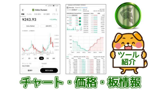 チャート、価格、板情報