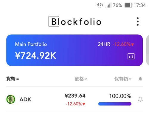 ADKの資産価値