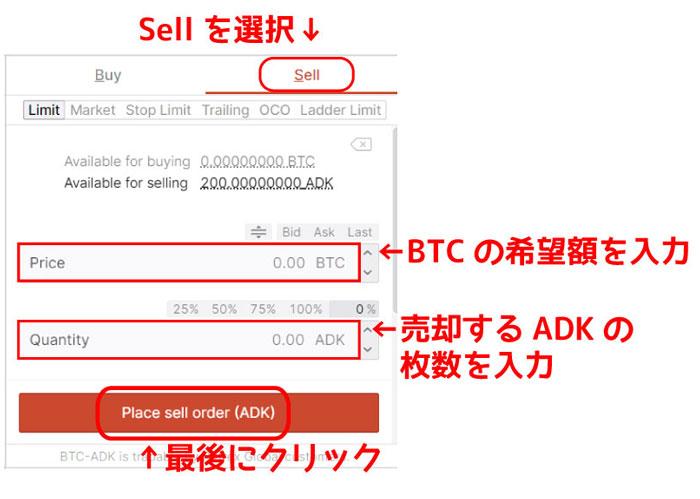 ADK売却